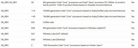 Intel-L1DES