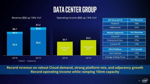 Intel-Q4-2019-2