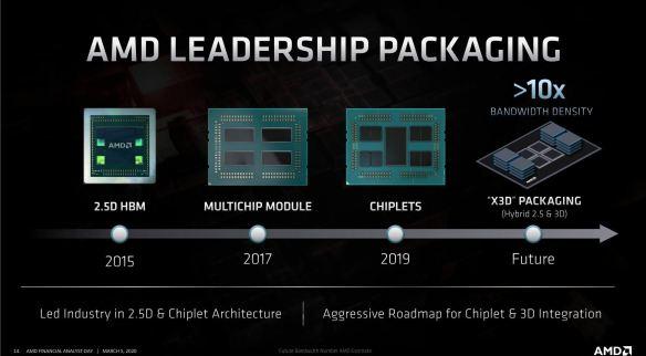 AMD-Packaging-Plans