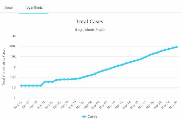 Covid-Case-Growth