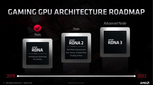 AMD Announces CDNA, RDNA2 Architectures, Significant Leap in Performance-per-Watt 4