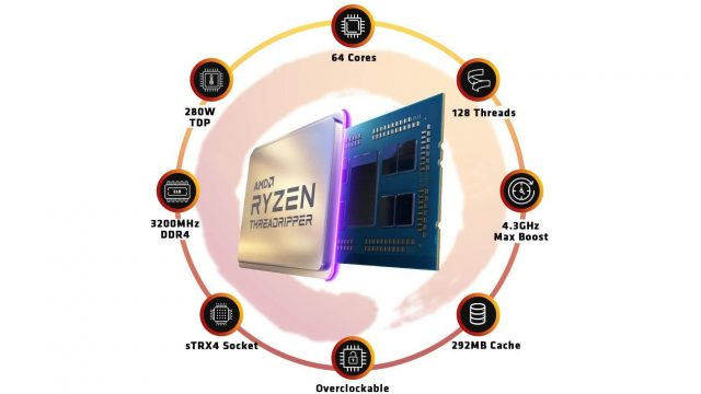 ET Deals: $540 Off AMD Ryzen Threadripper 3990X 64-Core CPU, Apple Watch Series 5 for $299, Dell Alienware Aurora R8 Intel Core i7 + Nvidia RTX 2070 Super Gaming PC for $1,142 1
