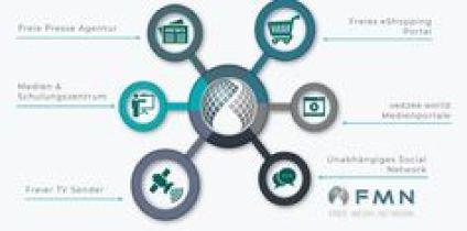 Grafik Mediennetzwerk FMN