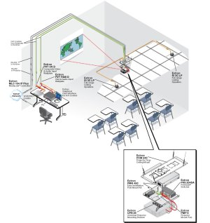 Jurupa School District Simplifies Classroom AV and Enhances Learning with Extron's PoleVault