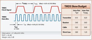 DVI and HDMI: The Short and the Long of It | Extron