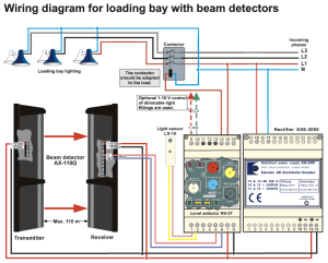 Extronic Elektronik AB  14A Wiring diagram for loading bay with beam detectors
