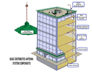 Distributed Antenna System Training Noida, Delhi: NexG Skills