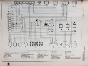A typical LJetronic wiring diagram, taken from