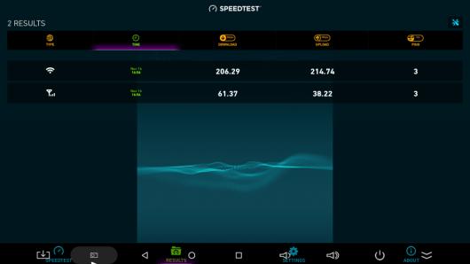 Minix,U9-H,u9h,neo,amlogic,s912-h,tv box,streamer,review,android,kodi,ultrahd,fullhd,internet,speed,test,ookla