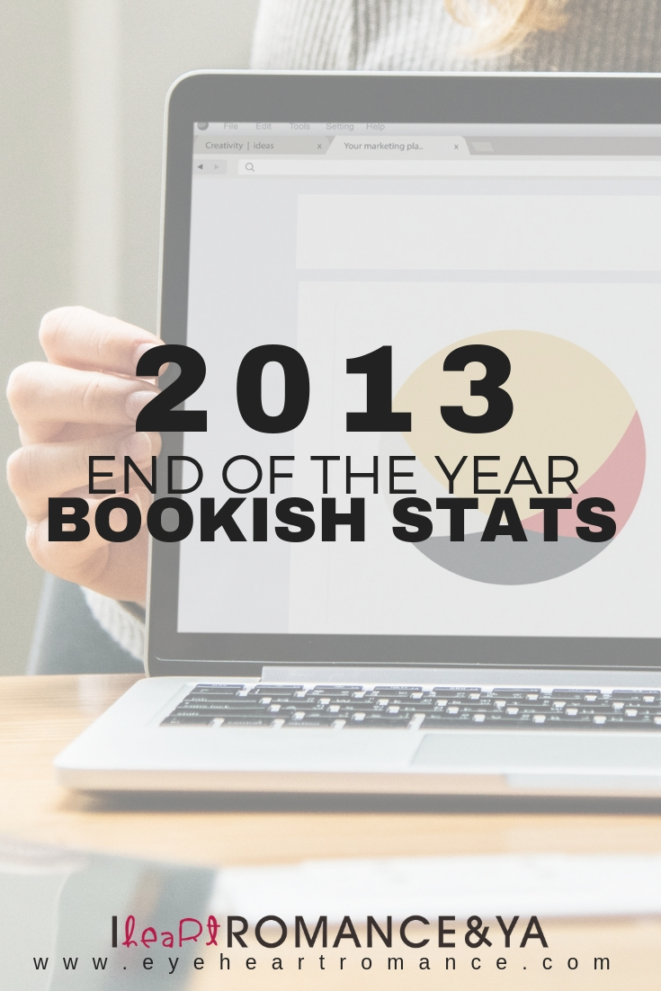 2013 Year in [Book] Review