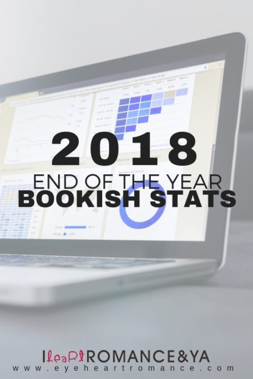 2018 End of the Year Bookish Stats