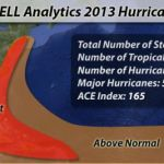 Annapolis Prepared For Hurricane Season