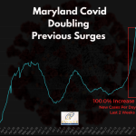 New COVID Cases Skyrocket in Maryland
