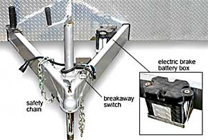 trailer brake battery wiring diagram wiring diagram breakaway kit installation for single and dual brake axle trailers