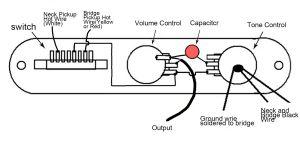 Tele Prewired Control Plate Chrome,Mini size Alpha pots
