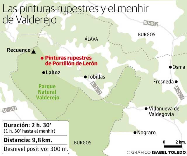 Un recorrido por Valderejo