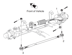 Front Suspension and Steering | EZGO Golf Cart