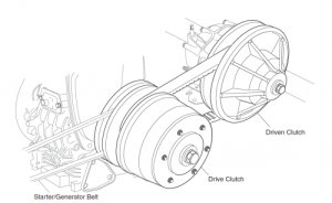Continuously Variable Transmission (CVT) | EZGO Golf Cart