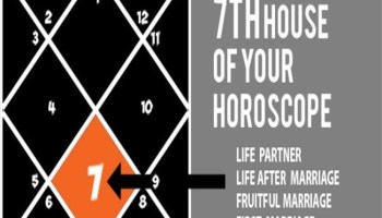 6th House in Astrology-Enemies and Challenges