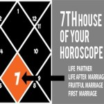 7th-house-of-Marriage
