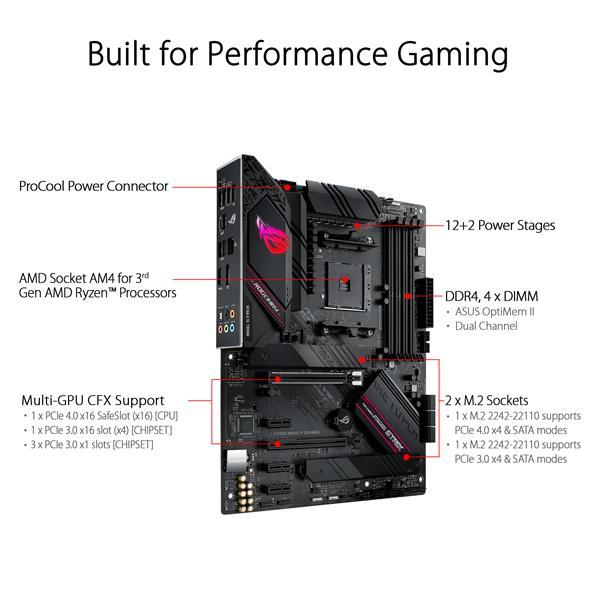 Asus ROG Strix B550 F Gaming Motherboard 2