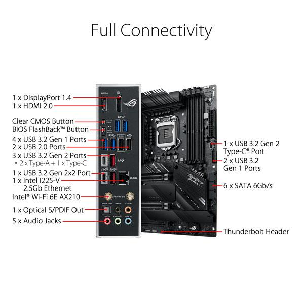 rog strix z590 f gaming wifi ezpz main 5