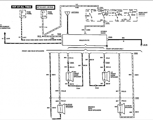 1997 jeep cherokee radio wiring diagram wiring diagram 1996 jeep grand cherokee ignition wiring diagram