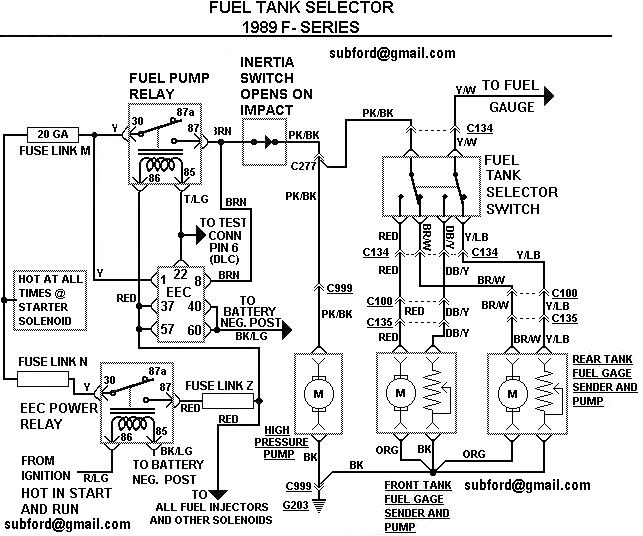 179139d1357423870 87 sending unit s fix themselves fuel sel1989fseries?resize=643%2C536&ssl=1 1996 ford f250 fuel wiring diagram 1996 wiring diagrams collection  at gsmportal.co