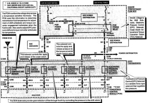 In need of B Warner 1356 Plug wiring diagram  Ford