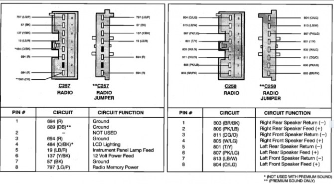 wiring diagram 98 f150 radio wiring diagram full hd