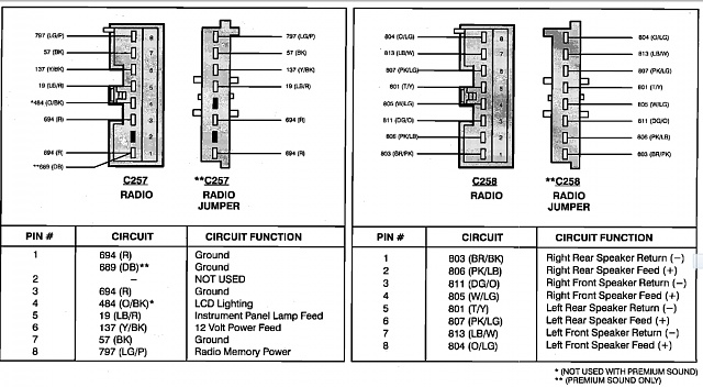96 ford stereo wiring diagram  wiring diagram electron