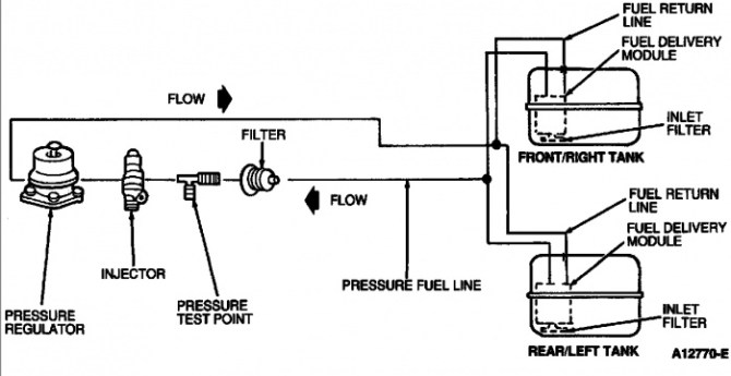 1989 ford f150 fuel system diagram  active wiring diagram