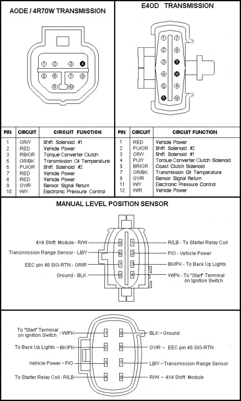 12 volt solenoid wiring diagram the wiring 12v solenoid wiring diagram nilza source shut off winch wiring schematic negative home