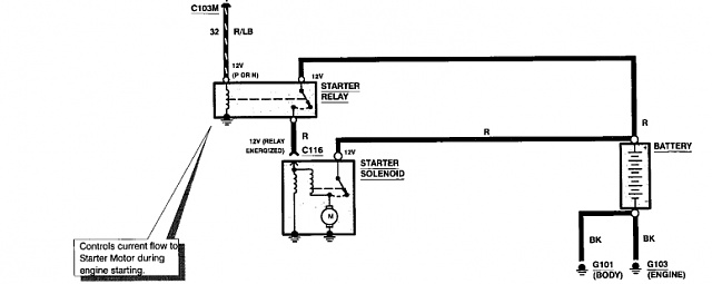 1997 ford f150 starter solenoid wiring diagram wiring diagram starting wiring diagram 95 ford f 350
