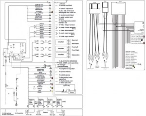 Kenworth W900 Fuse Panel Diagram | Wiring Diagram And