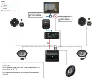 Help with JL CleanSweep installation with Sony Nav (with