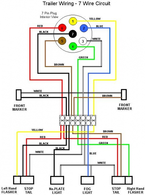 7 pin tractor trailer wiring diagram the wiring 4 way trailer plug wiring diagram semi truck tail