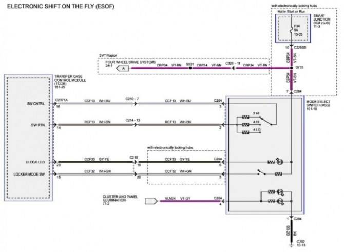 wire harness diagram for 4x4 switch  ford f150 forum