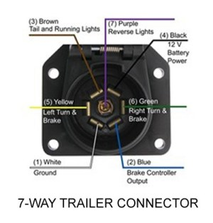 7 pin Ground wire help  Ford F150 Forum  Community of