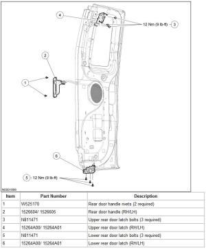 2008 F150 STX Supercab rear doors locked  Ford F150 Forum