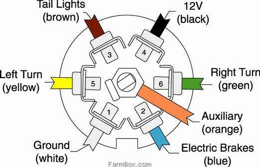 ford f 150 7 pin wiring diagram  description wiring