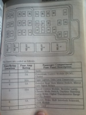 Need a fuse box diagramlegend  Ford F150 Forum