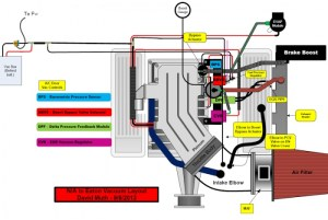 Ultimate 54 Blower Swap Notes and Diagrams  Ford F150 Forum  Community of Ford Truck Fans