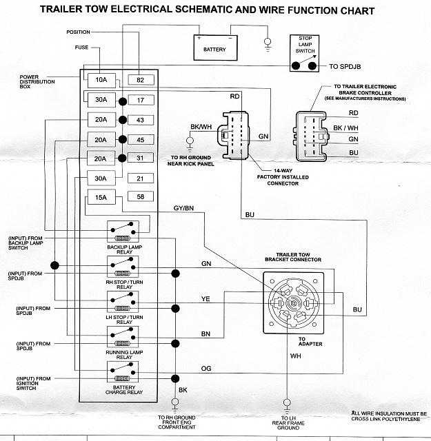 trailer brake battery wiring diagram wiring diagram ford trailer brake controller wiring diagram and
