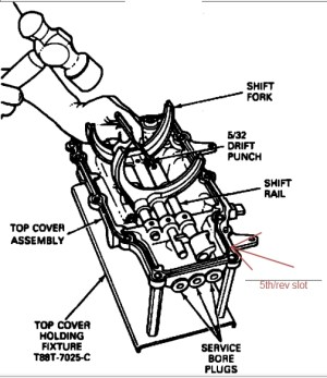 89 5spd Manual Wont go into Reverse  Ford F150 Forum  Community of Ford Truck Fans