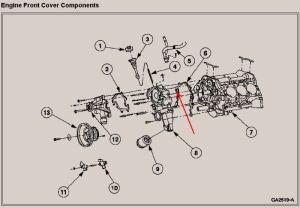 '99 42 Coolant Leak  F150online Forums