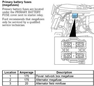 1997 F150 Tow PackageTrailer wiring problems  F150online Forums