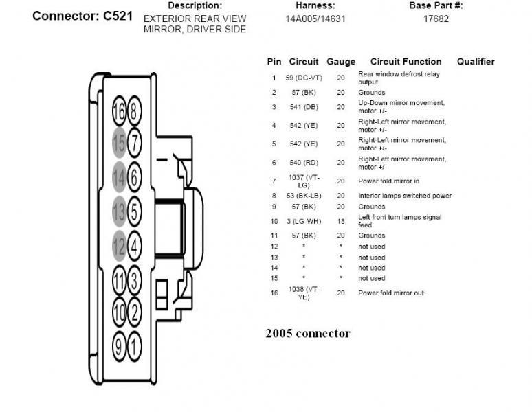 sscully albums diagrams+2004 2008+my+%232 picture183497 2005 f150 mirror connector?resize\=665%2C516\&ssl\=1 1999 ford f 250 power window wiring diagram wiring diagrams 1999 F250 Wiring Diagram at bayanpartner.co