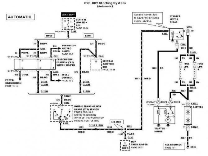 2000 ford f 150 wiring diagram  description wiring diagrams