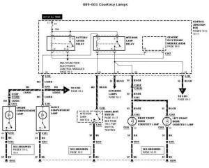DomelightSupervision hookup for remote start install